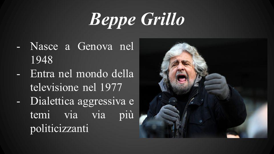 Beppe Grillo -Nasce a Genova nel 1948 -Entra nel mondo della televisione nel 1977 -Dialettica aggressiva e temi via via più politicizzanti
