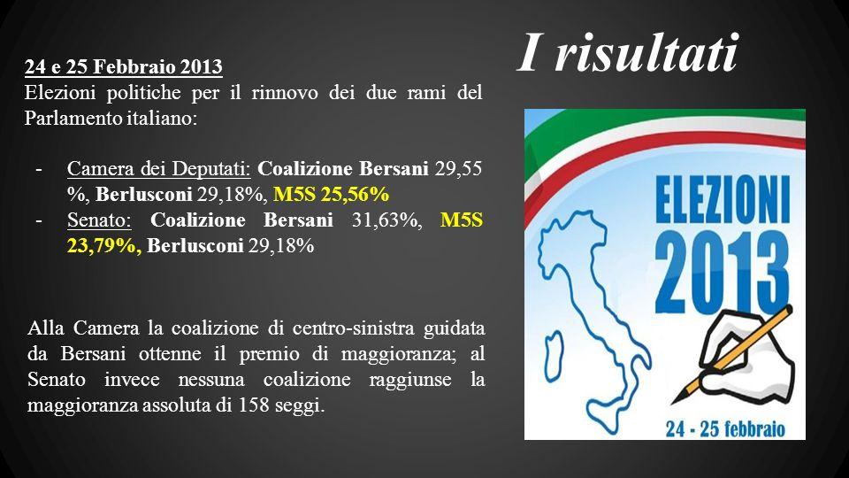 I risultati 24 e 25 Febbraio 2013 Elezioni politiche per il rinnovo dei due rami del Parlamento italiano: -Camera dei Deputati: Coalizione Bersani 29,55 %, Berlusconi 29,18%, M5S 25,56% -Senato: Coalizione Bersani 31,63%, M5S 23,79%, Berlusconi 29,18% Alla Camera la coalizione di centro-sinistra guidata da Bersani ottenne il premio di maggioranza; al Senato invece nessuna coalizione raggiunse la maggioranza assoluta di 158 seggi.