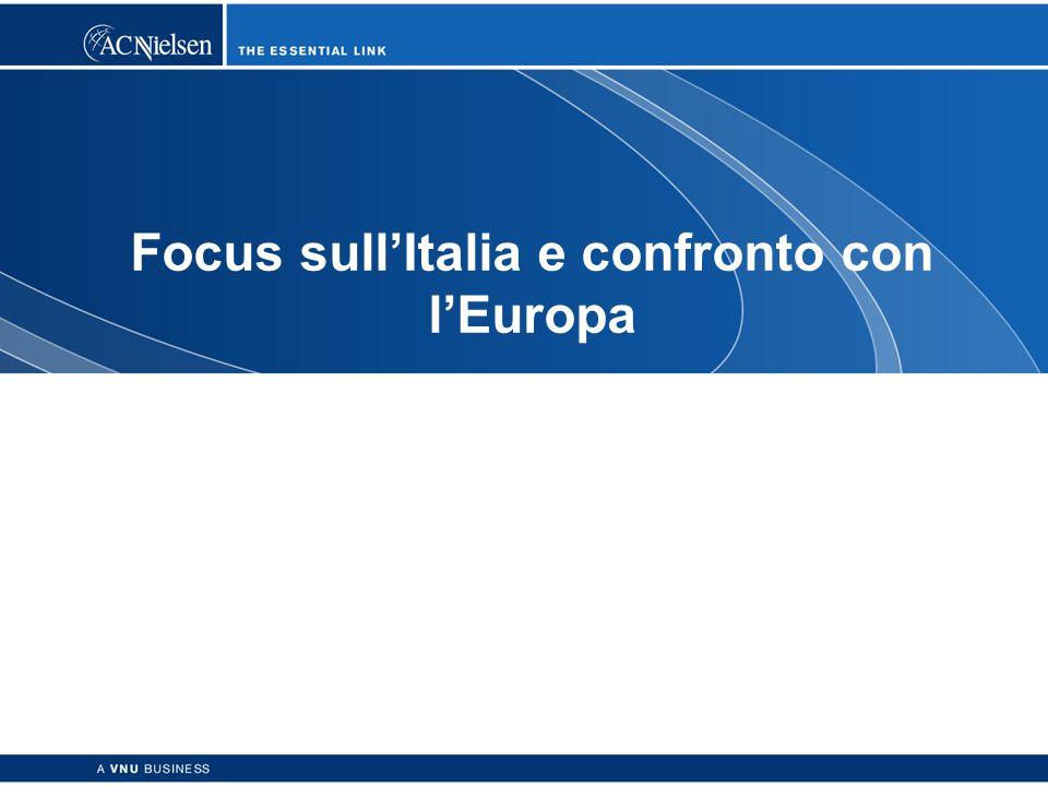23 Copyright © 2003 ACNielsen a VNU business Focus sull'Italia e confronto con l'Europa