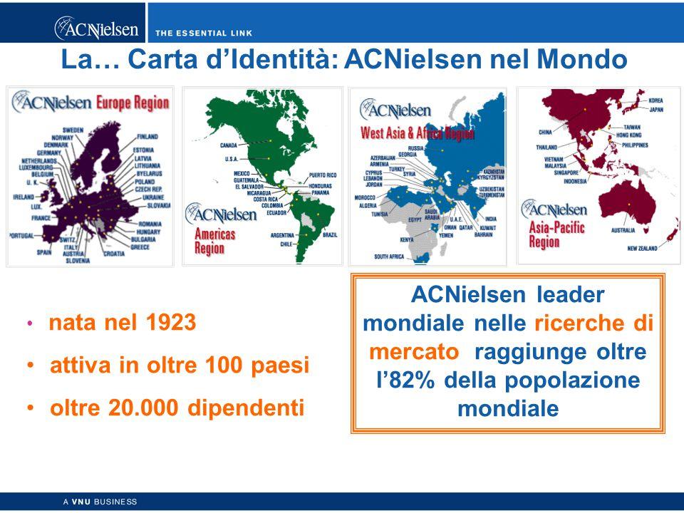 Copyright © 2003 ACNielsen a VNU business 3 La… Carta d'Identità: ACNielsen nel Mondo nata nel 1923 attiva in oltre 100 paesi oltre 20.000 dipendenti ACNielsen leader mondiale nelle ricerche di mercato raggiunge oltre l'82% della popolazione mondiale