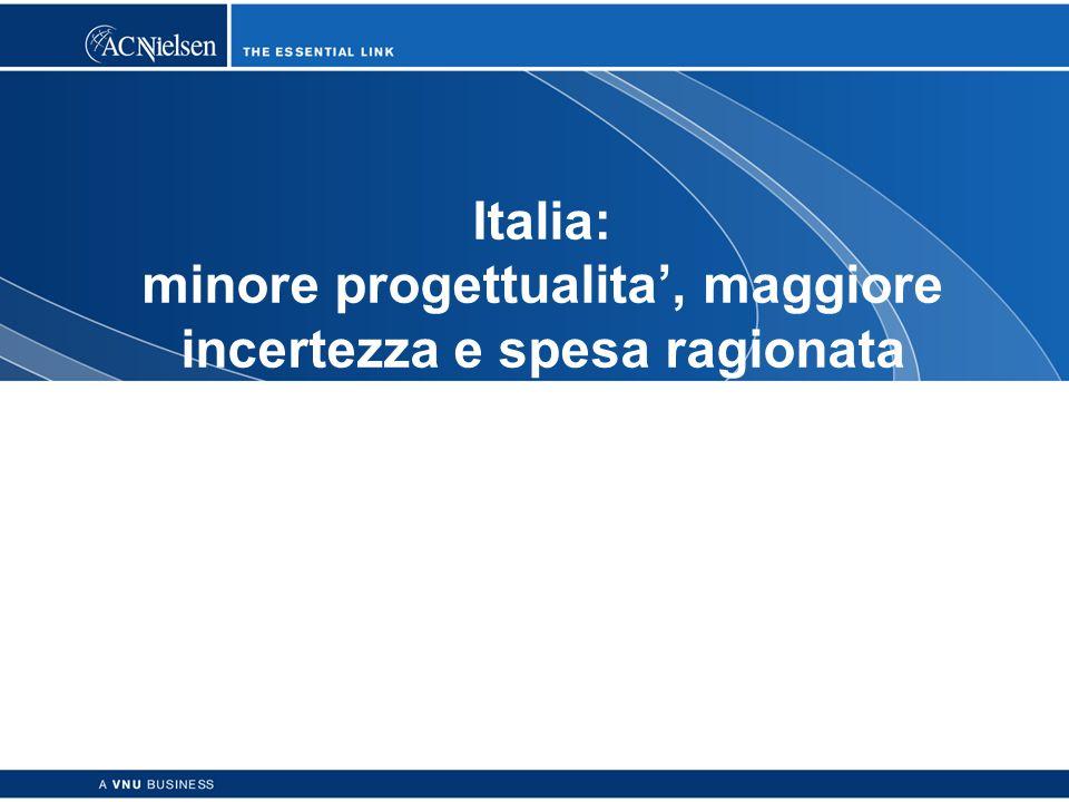 38 Copyright © 2003 ACNielsen a VNU business Italia: minore progettualita', maggiore incertezza e spesa ragionata