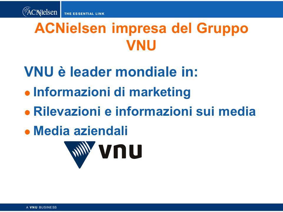Copyright © 2003 ACNielsen a VNU business 4 VNU è leader mondiale in: Informazioni di marketing Rilevazioni e informazioni sui media Media aziendali ACNielsen impresa del Gruppo VNU