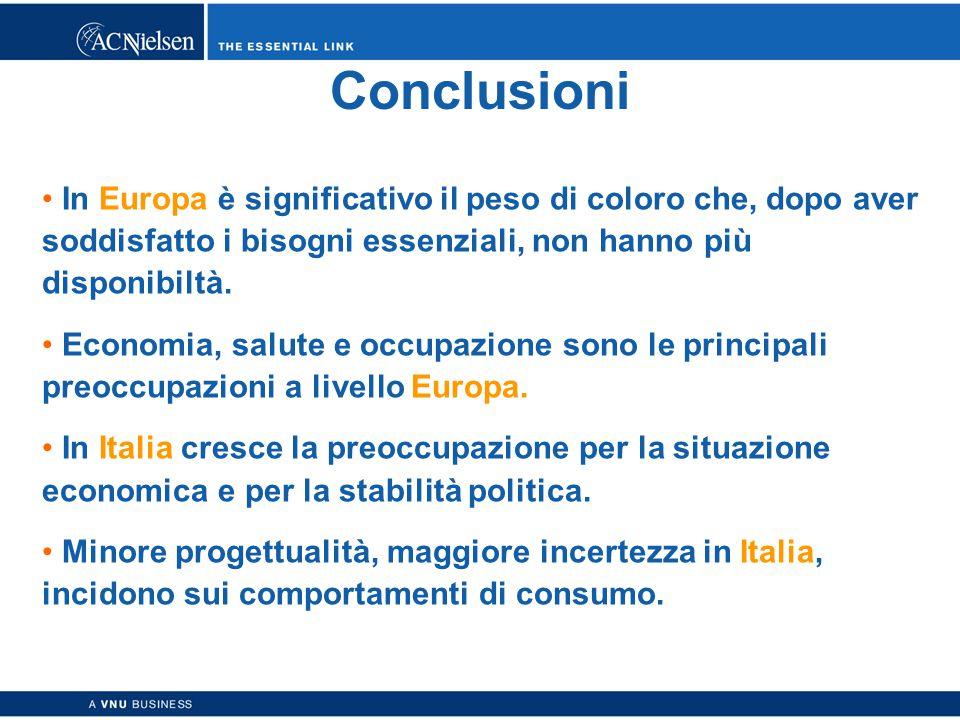 Copyright © 2003 ACNielsen a VNU business 52 Conclusioni In Europa è significativo il peso di coloro che, dopo aver soddisfatto i bisogni essenziali, non hanno più disponibiltà.