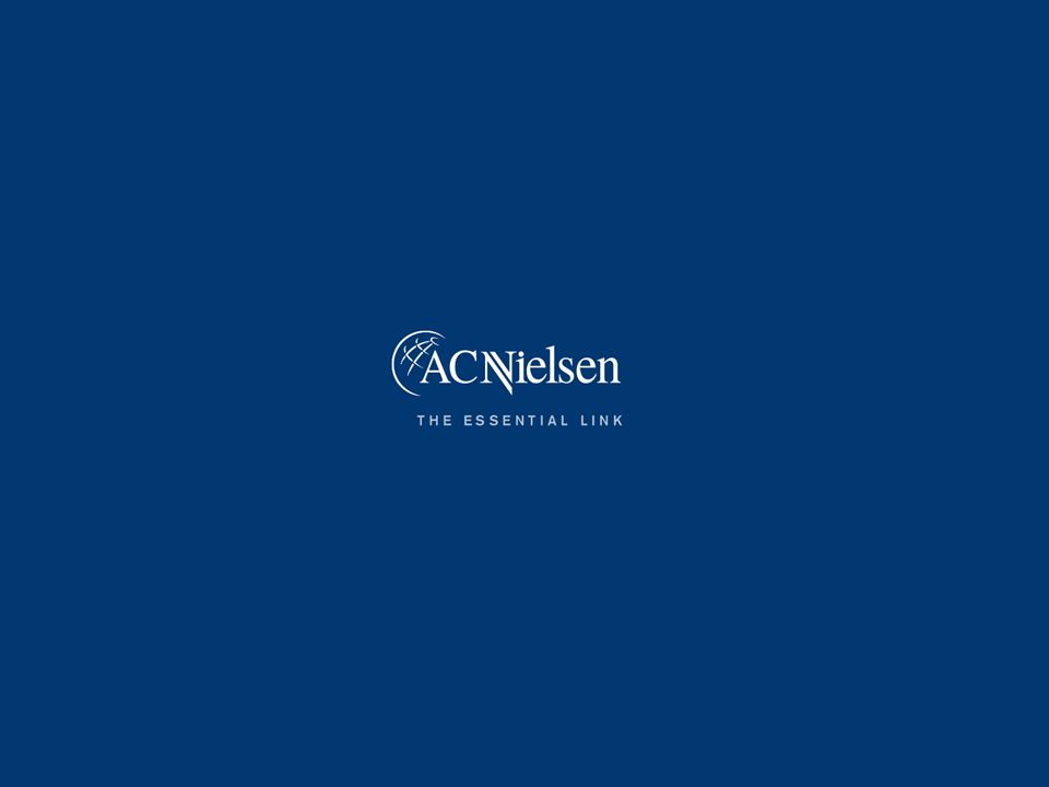 Copyright © 2003 ACNielsen a VNU business 53