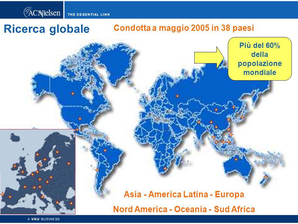Copyright © 2003 ACNielsen a VNU business 6 Ricerca globale Condotta a maggio 2005 in 38 paesi Più del 60% della popolazione mondiale Asia - America Latina - Europa Nord America - Oceania - Sud Africa