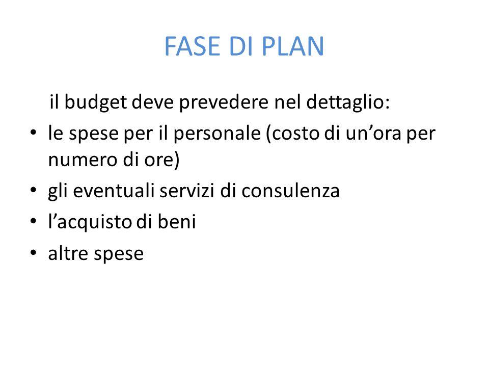 FASE DI PLAN il budget deve prevedere nel dettaglio: le spese per il personale (costo di un'ora per numero di ore) gli eventuali servizi di consulenza l'acquisto di beni altre spese