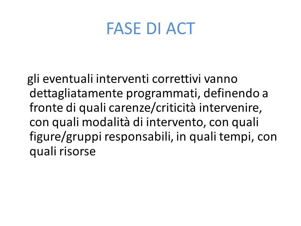 FASE DI ACT gli eventuali interventi correttivi vanno dettagliatamente programmati, definendo a fronte di quali carenze/criticità intervenire, con qua