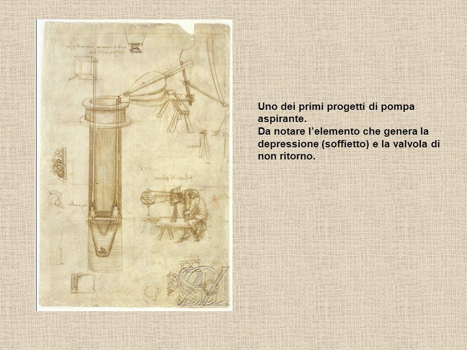 Uno dei primi progetti di pompa aspirante. Da notare l'elemento che genera la depressione (soffietto) e la valvola di non ritorno.
