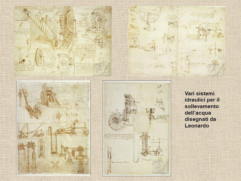 Vari sistemi idraulici per il sollevamento dell'acqua disegnati da Leonardo
