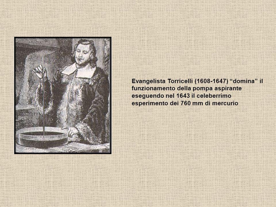 """Evangelista Torricelli (1608-1647) """"domina"""" il funzionamento della pompa aspirante eseguendo nel 1643 il celeberrimo esperimento dei 760 mm di mercuri"""