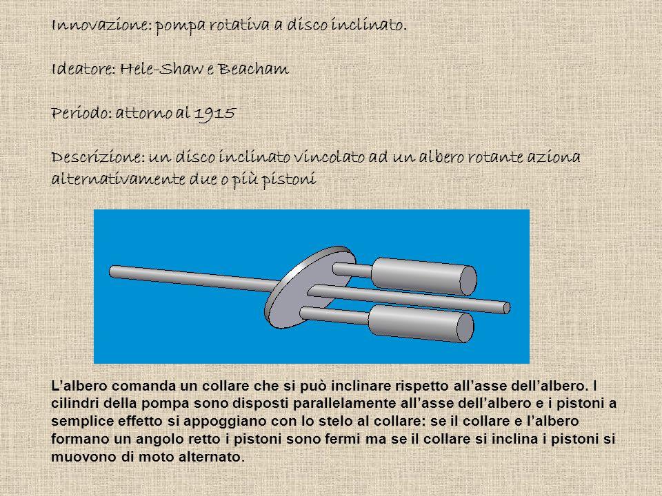 Innovazione: pompa rotativa a disco inclinato. Ideatore: Hele-Shaw e Beacham Periodo: attorno al 1915 Descrizione: un disco inclinato vincolato ad un