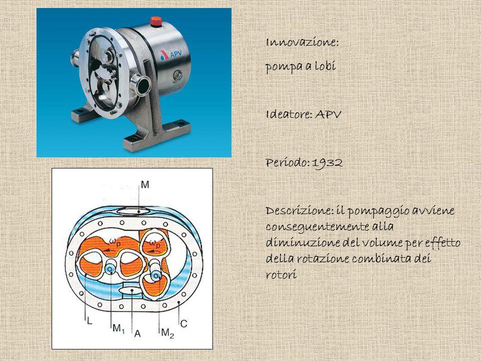 Innovazione: pompa a lobi Ideatore: APV Periodo: 1932 Descrizione: il pompaggio avviene conseguentemente alla diminuzione del volume per effetto della