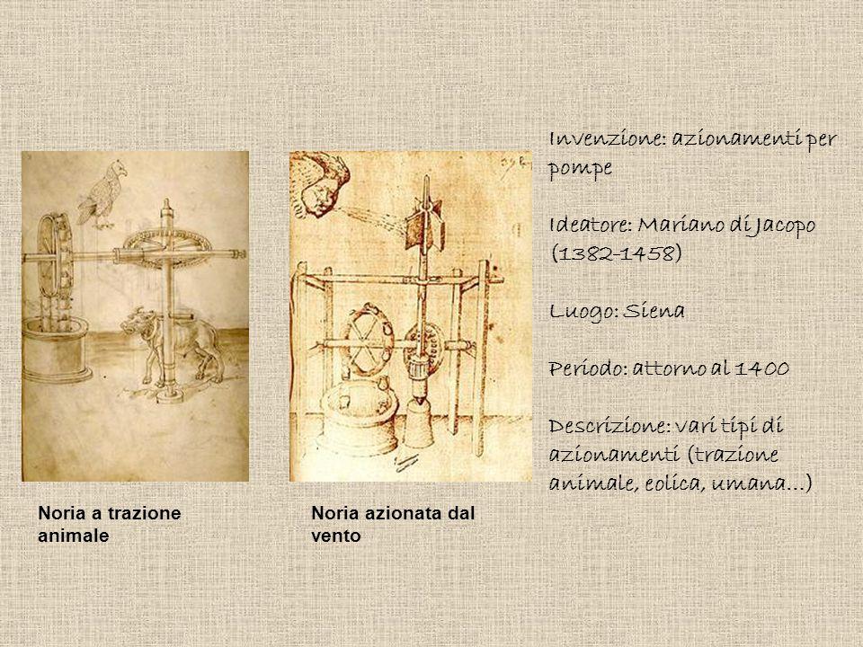 Invenzione: azionamenti per pompe Ideatore: Mariano di Jacopo (1382-1458) Luogo: Siena Periodo: attorno al 1400 Descrizione: vari tipi di azionamenti