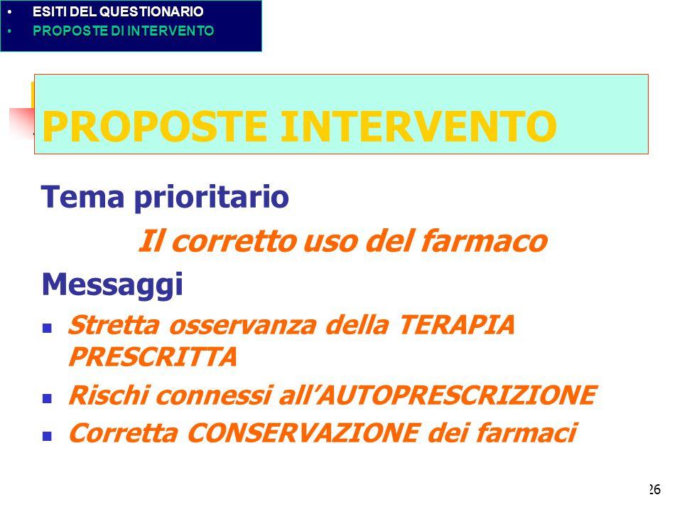 26 PROPOSTE INTERVENTO Tema prioritario Il corretto uso del farmaco Messaggi Stretta osservanza della TERAPIA PRESCRITTA Rischi connessi all'AUTOPRESC