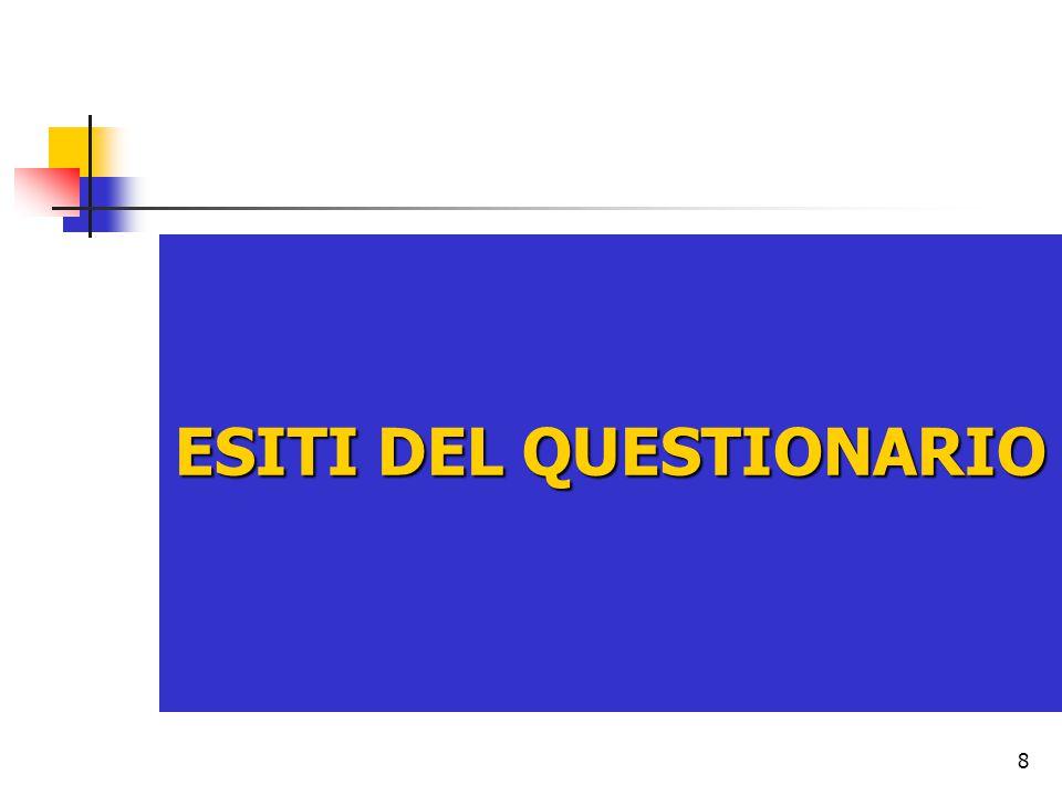 8 ESITI DEL QUESTIONARIO