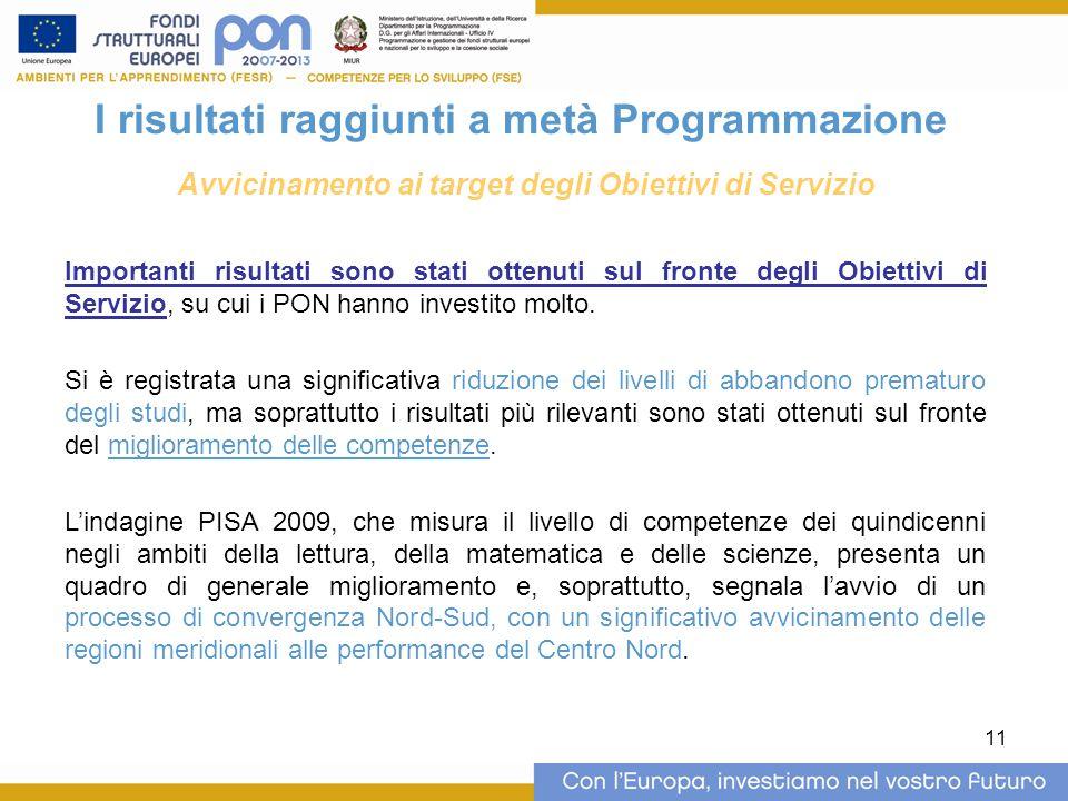 11 I risultati raggiunti a metà Programmazione Avvicinamento ai target degli Obiettivi di Servizio Importanti risultati sono stati ottenuti sul fronte degli Obiettivi di Servizio, su cui i PON hanno investito molto.
