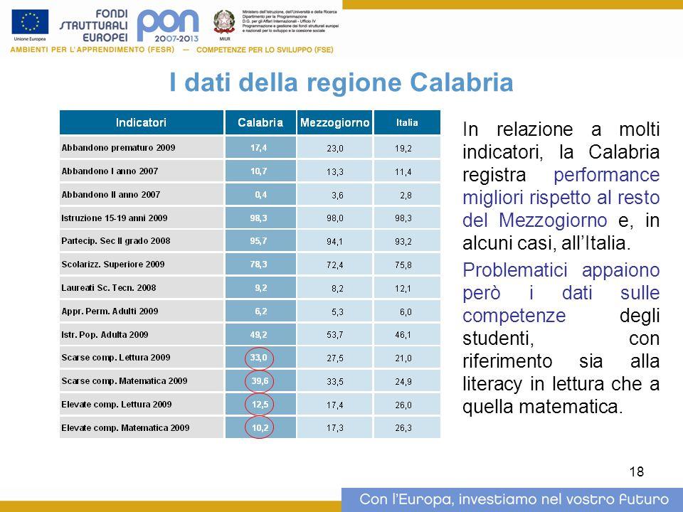 18 I dati della regione Calabria In relazione a molti indicatori, la Calabria registra performance migliori rispetto al resto del Mezzogiorno e, in alcuni casi, all'Italia.