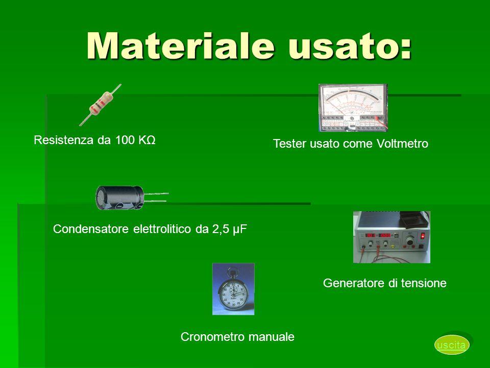 Materiale usato: Resistenza da 100 KΩ Tester usato come Voltmetro Condensatore elettrolitico da 2,5 µF Generatore di tensione Cronometro manuale uscit
