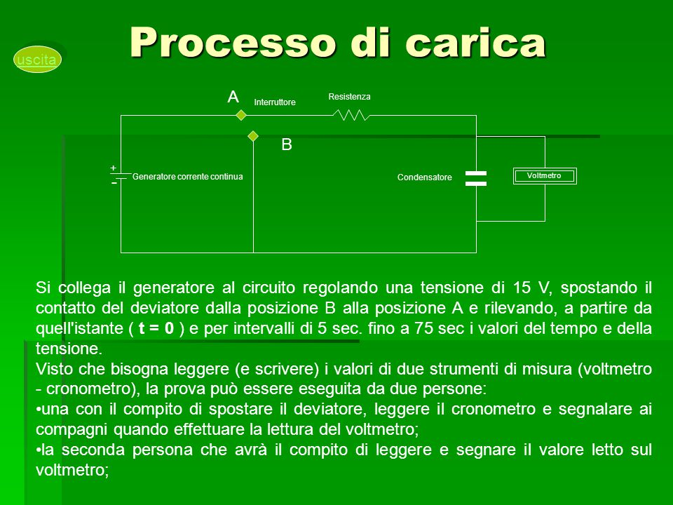 Processo di carica Si collega il generatore al circuito regolando una tensione di 15 V, spostando il contatto del deviatore dalla posizione B alla pos
