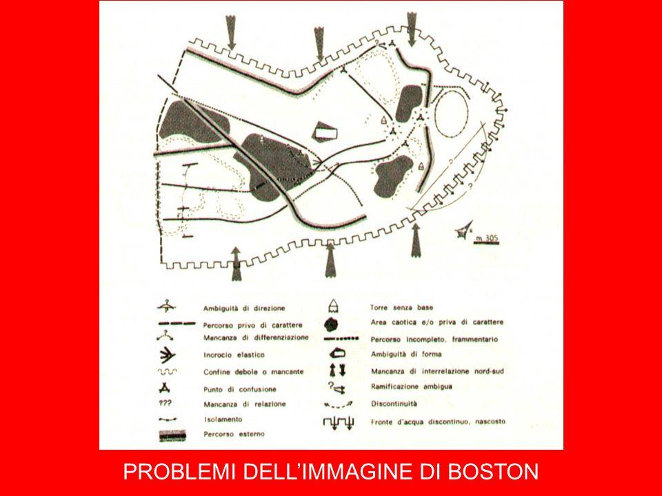 PROBLEMI DELL'IMMAGINE DI BOSTON