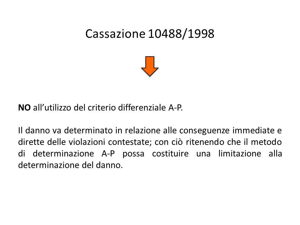 Cassazione 10488/1998 NO all'utilizzo del criterio differenziale A-P. Il danno va determinato in relazione alle conseguenze immediate e dirette delle
