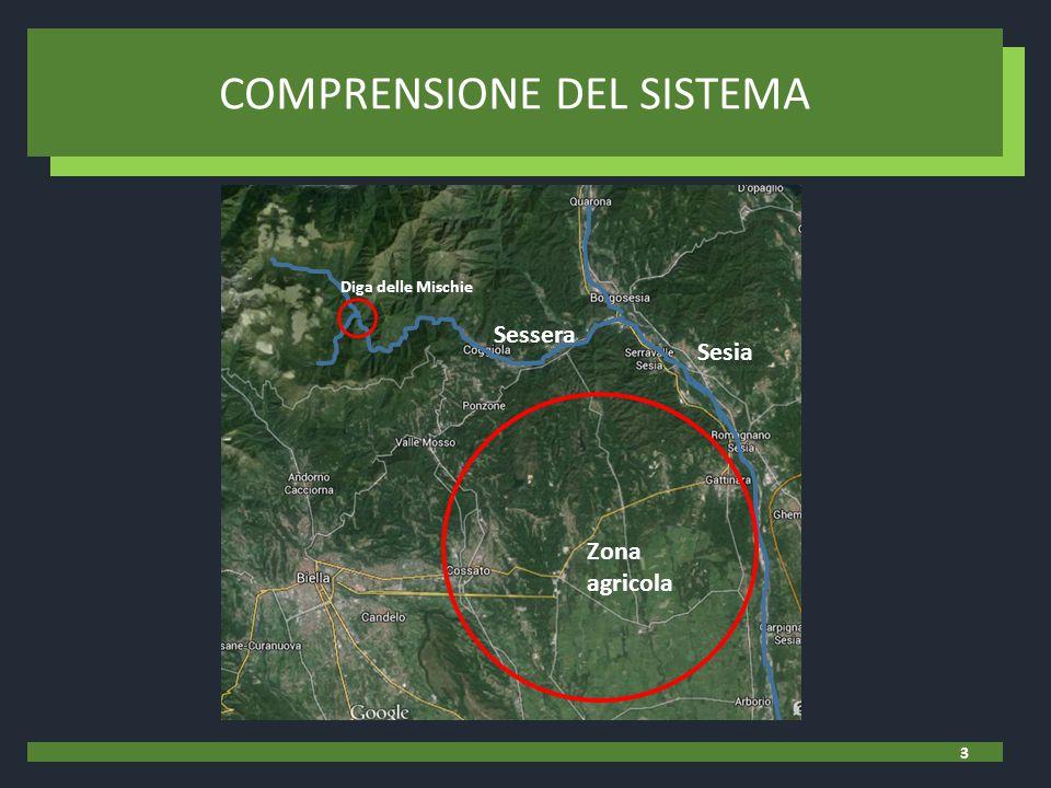 Diga delle Mischie Sessera Sesia Zona agricola COMPRENSIONE DEL SISTEMA 3