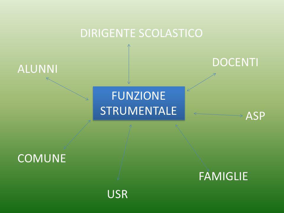 FUNZIONE STRUMENTALE DIRIGENTE SCOLASTICO COMUNE ALUNNI DOCENTI FAMIGLIE ASP USR