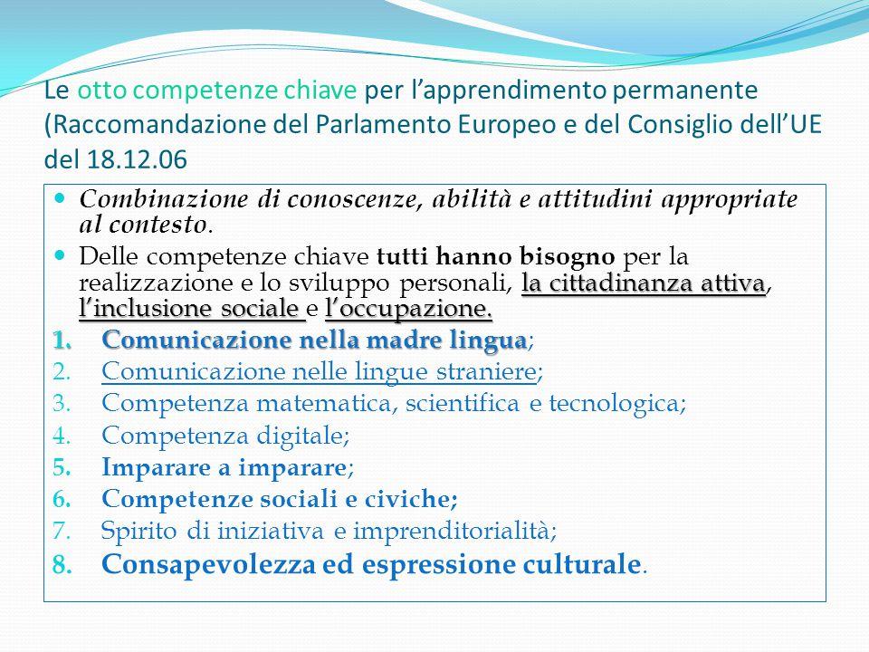 Le otto competenze chiave per l'apprendimento permanente (Raccomandazione del Parlamento Europeo e del Consiglio dell'UE del 18.12.06 Combinazione di conoscenze, abilità e attitudini appropriate al contesto.