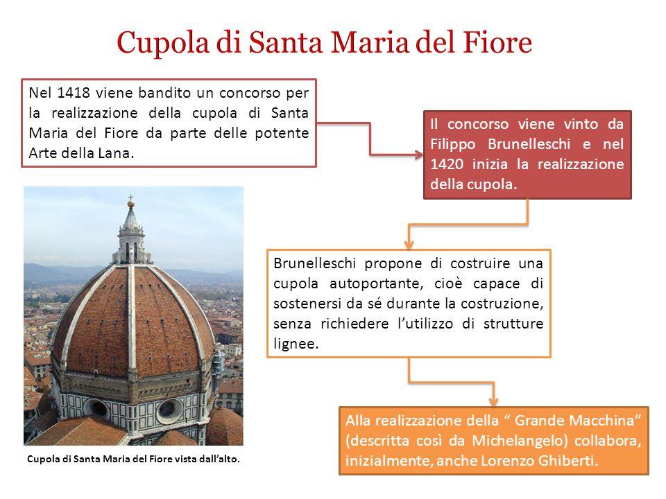 Nel 1418 viene bandito un concorso per la realizzazione della cupola di Santa Maria del Fiore da parte delle potente Arte della Lana.