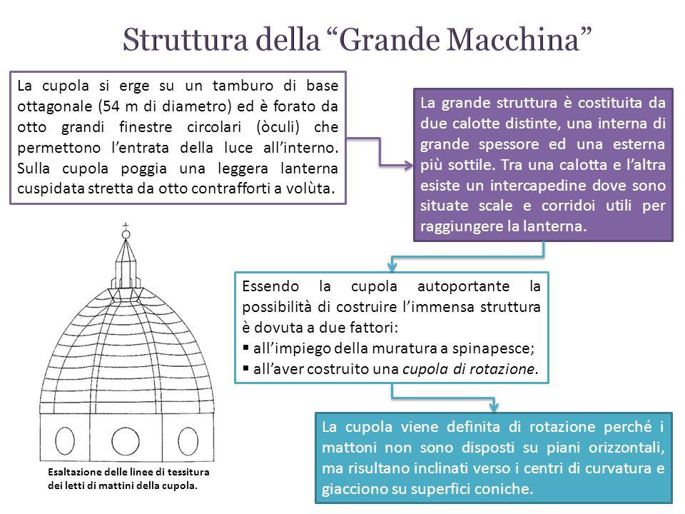 La cupola si erge su un tamburo di base ottagonale (54 m di diametro) ed è forato da otto grandi finestre circolari (òculi) che permettono l'entrata della luce all'interno.
