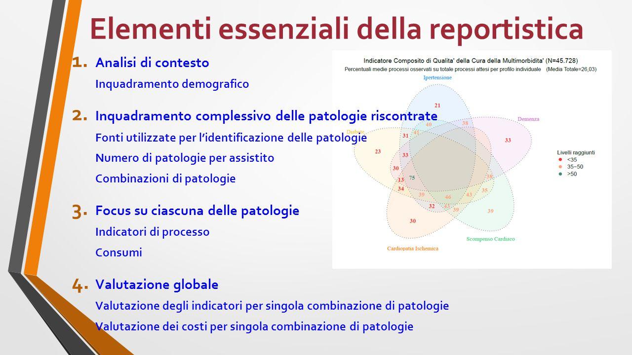 Elementi essenziali della reportistica 1. Analisi di contesto Inquadramento demografico 2.