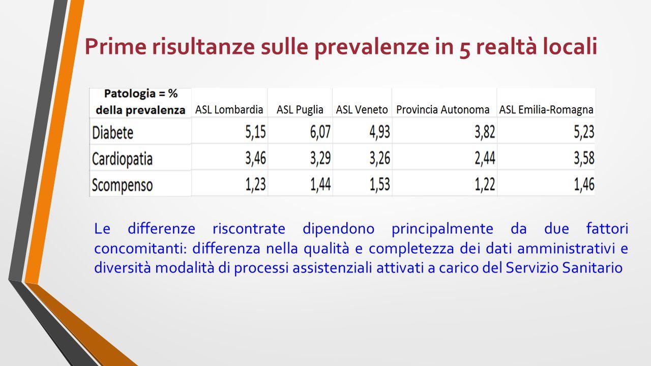 Prime risultanze sulle prevalenze in 5 realtà locali Le differenze riscontrate dipendono principalmente da due fattori concomitanti: differenza nella qualità e completezza dei dati amministrativi e diversità modalità di processi assistenziali attivati a carico del Servizio Sanitario