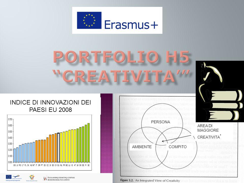 INDICE DI INNOVAZIONI DEI PAESI EU 2008 PERSONA COMPITOAMBIENTE AREA DI MAGGIORE CREATIVITA '