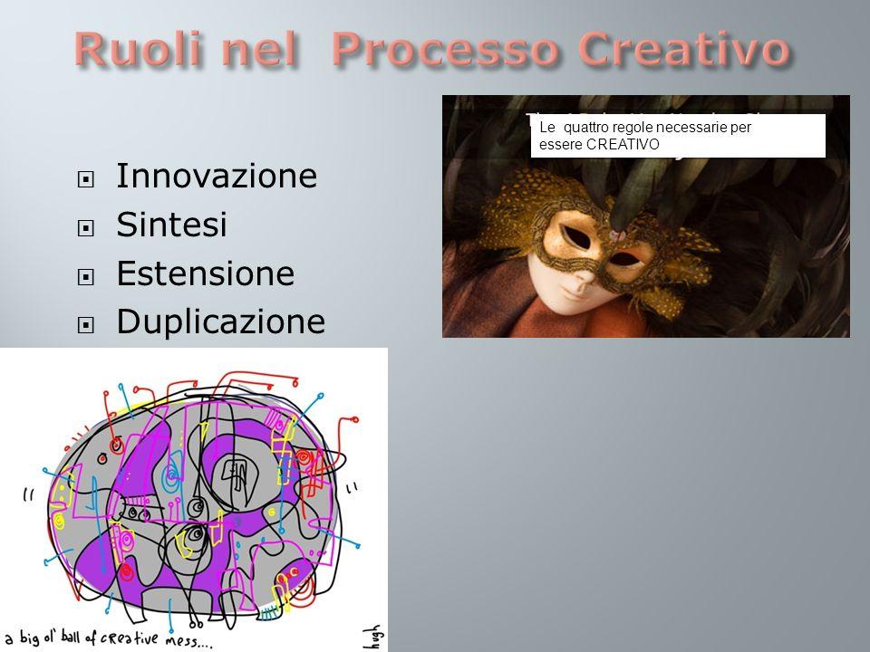  Innovazione  Sintesi  Estensione  Duplicazione Le quattro regole necessarie per essere CREATIVO