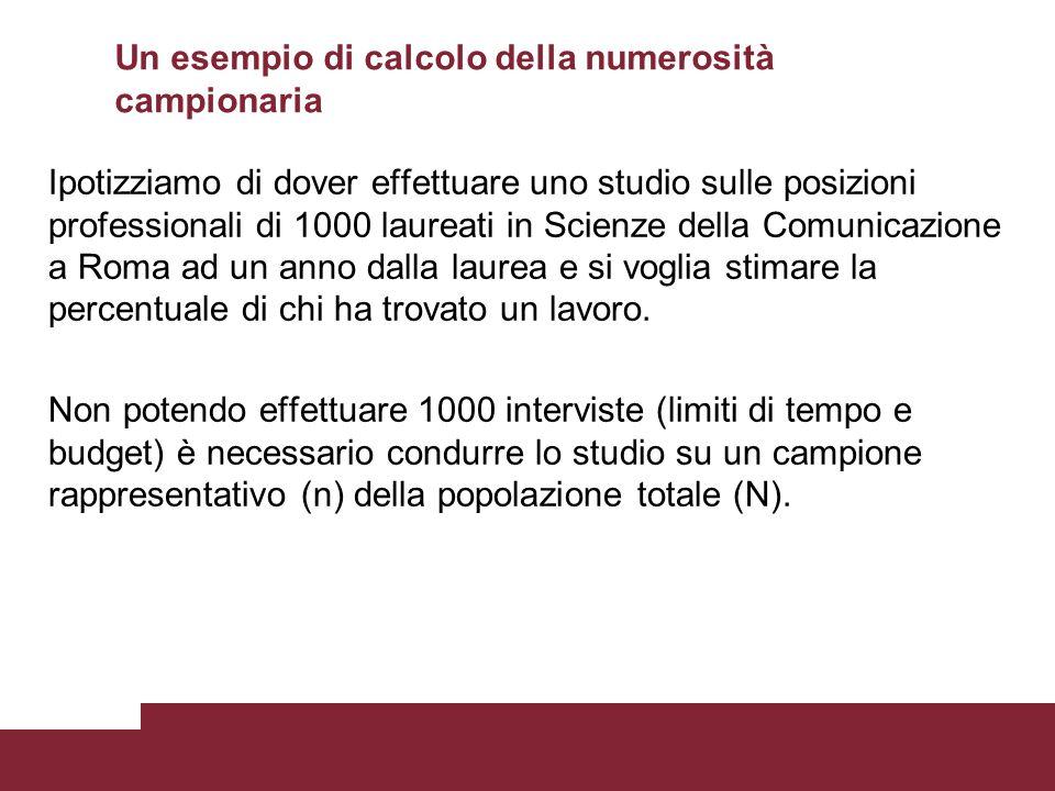 Un esempio di calcolo della numerosità campionaria Ipotizziamo di dover effettuare uno studio sulle posizioni professionali di 1000 laureati in Scienz