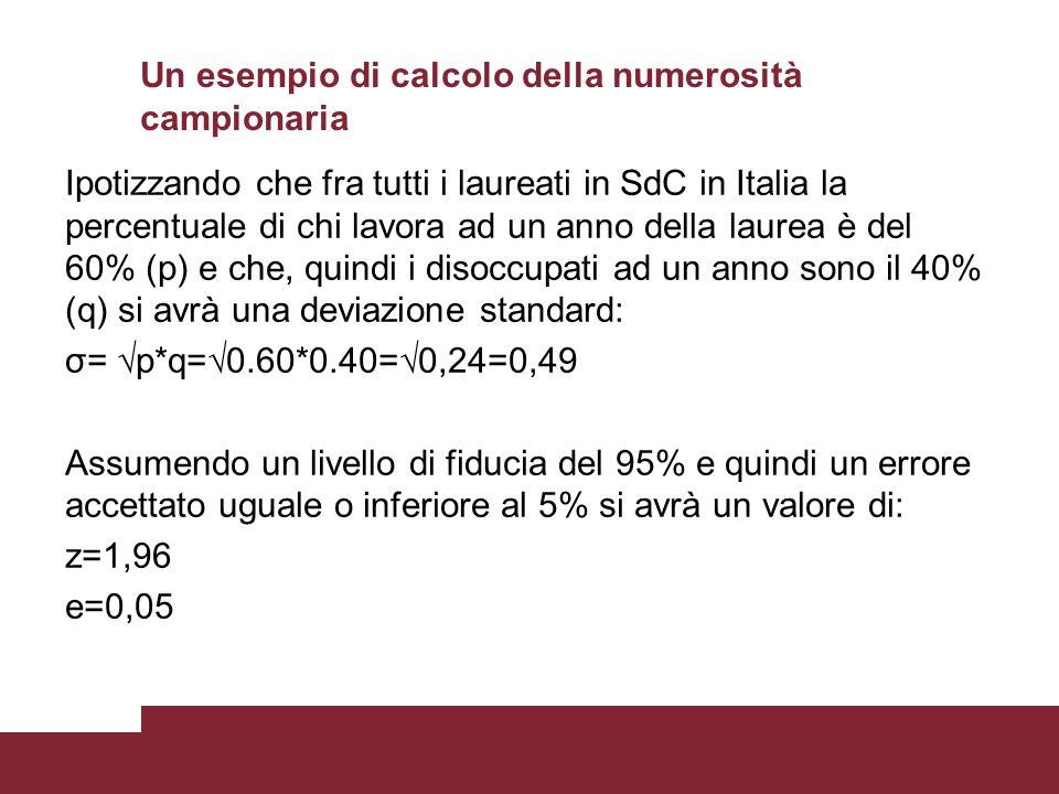 Ipotizzando che fra tutti i laureati in SdC in Italia la percentuale di chi lavora ad un anno della laurea è del 60% (p) e che, quindi i disoccupati a