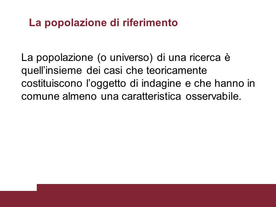 La popolazione di riferimento La popolazione (o universo) di una ricerca è quell'insieme dei casi che teoricamente costituiscono l'oggetto di indagine