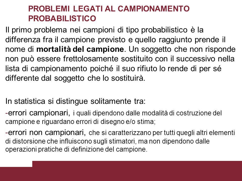 PROBLEMI LEGATI AL CAMPIONAMENTO PROBABILISTICO Il primo problema nei campioni di tipo probabilistico è la differenza fra il campione previsto e quell