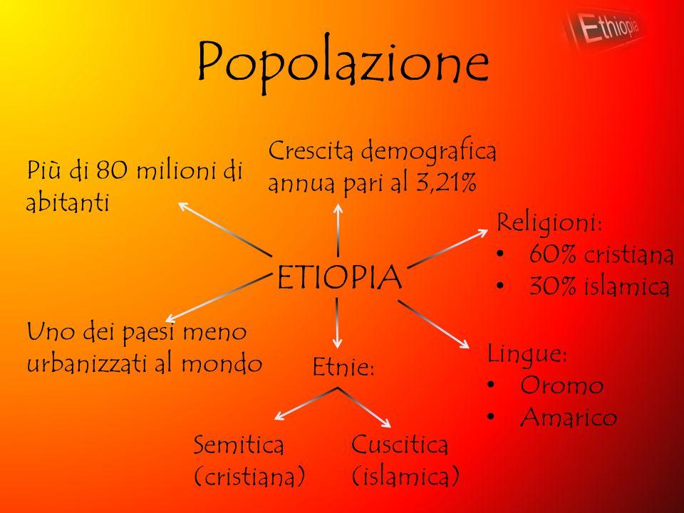 Popolazione ETIOPIA Più di 80 milioni di abitanti Crescita demografica annua pari al 3,21% Uno dei paesi meno urbanizzati al mondo Etnie: Semitica (cr