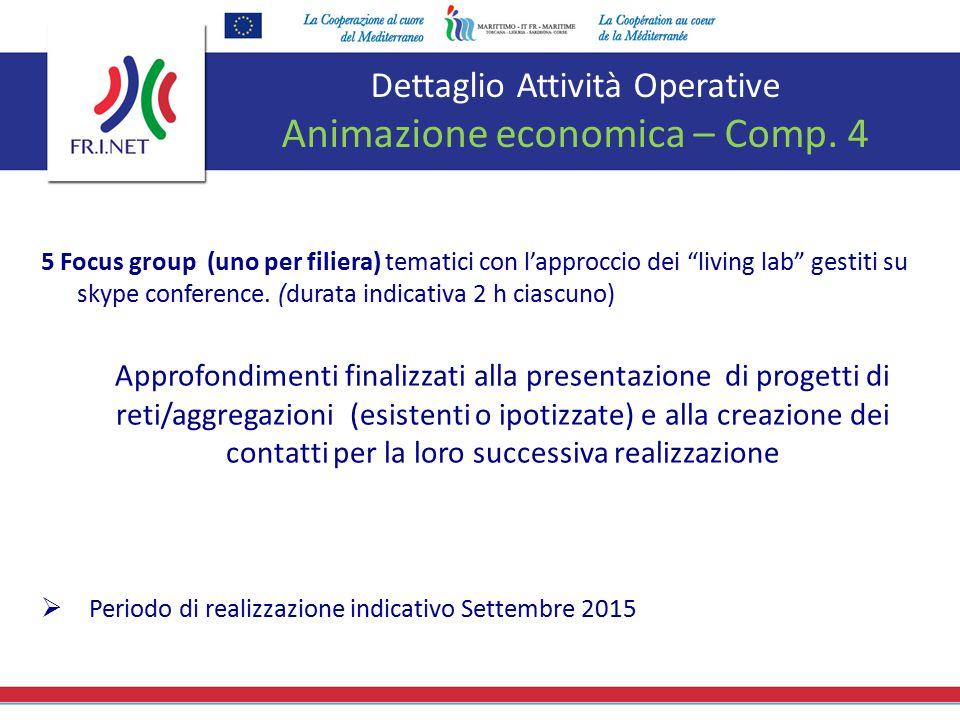 """Dettaglio Attività Operative Animazione economica – Comp. 4 5 Focus group (uno per filiera) tematici con l'approccio dei """"living lab"""" gestiti su skype"""