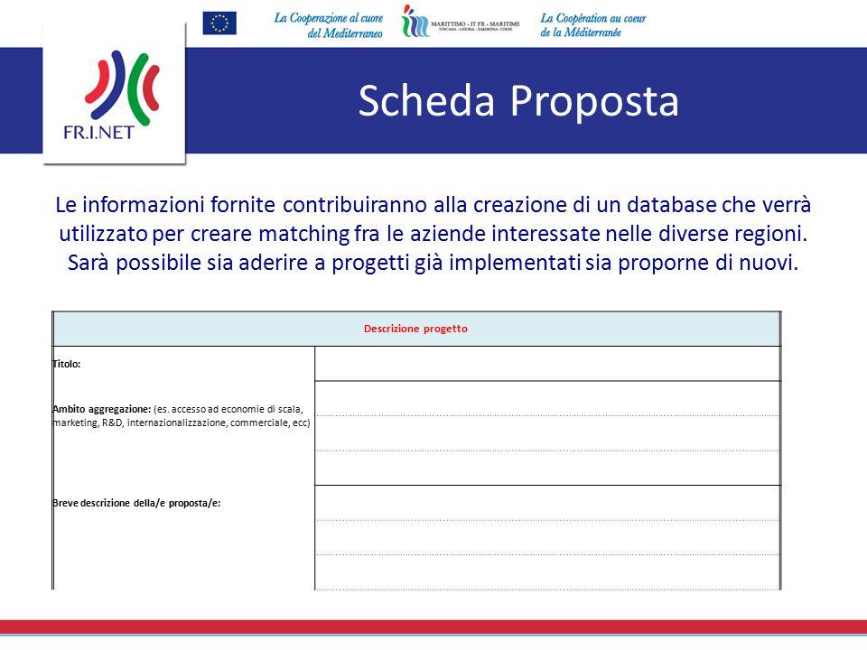 Scheda Proposta Le informazioni fornite contribuiranno alla creazione di un database che verrà utilizzato per creare matching fra le aziende interessa