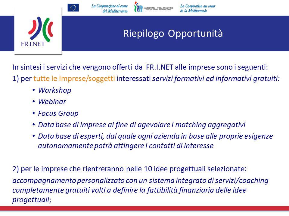 Riepilogo Opportunità In sintesi i servizi che vengono offerti da FR.I.NET alle imprese sono i seguenti: 1) per tutte le Imprese/soggetti interessati