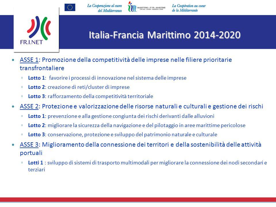 ASSE 1: Promozione della competitività delle imprese nelle filiere prioritarie transfrontaliere ◦ Lotto 1: favorire i processi di innovazione nel sist