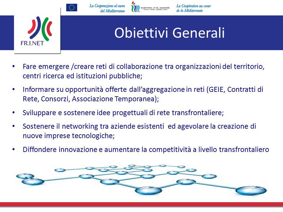 Obiettivi Generali Fare emergere /creare reti di collaborazione tra organizzazioni del territorio, centri ricerca ed istituzioni pubbliche; Informare