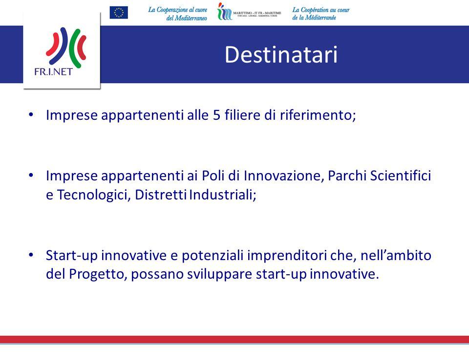 Destinatari Imprese appartenenti alle 5 filiere di riferimento; Imprese appartenenti ai Poli di Innovazione, Parchi Scientifici e Tecnologici, Distret