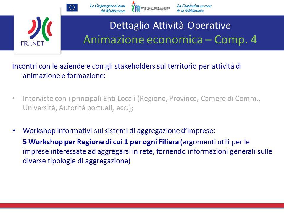 Dettaglio Attività Operative Animazione economica – Comp. 4 Incontri con le aziende e con gli stakeholders sul territorio per attività di animazione e
