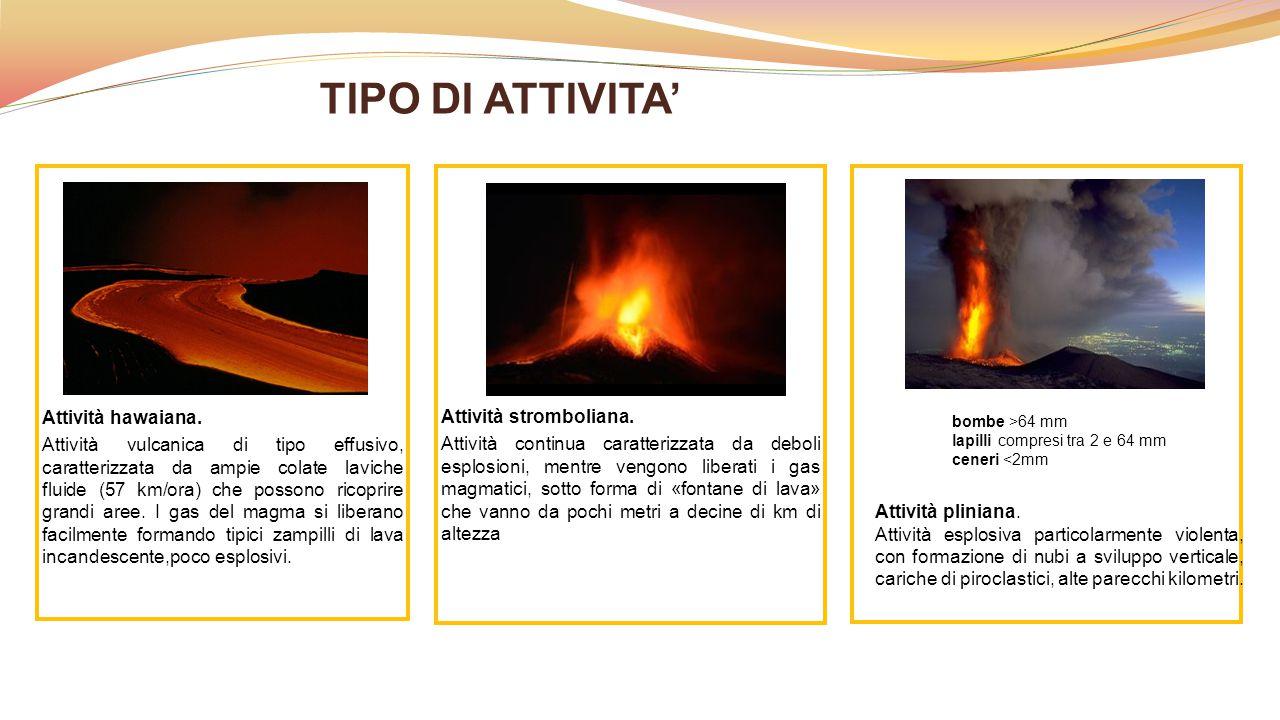 TIPO DI ATTIVITA' Attività hawaiana. Attività vulcanica di tipo effusivo, caratterizzata da ampie colate laviche fluide (57 km/ora) che possono ricopr
