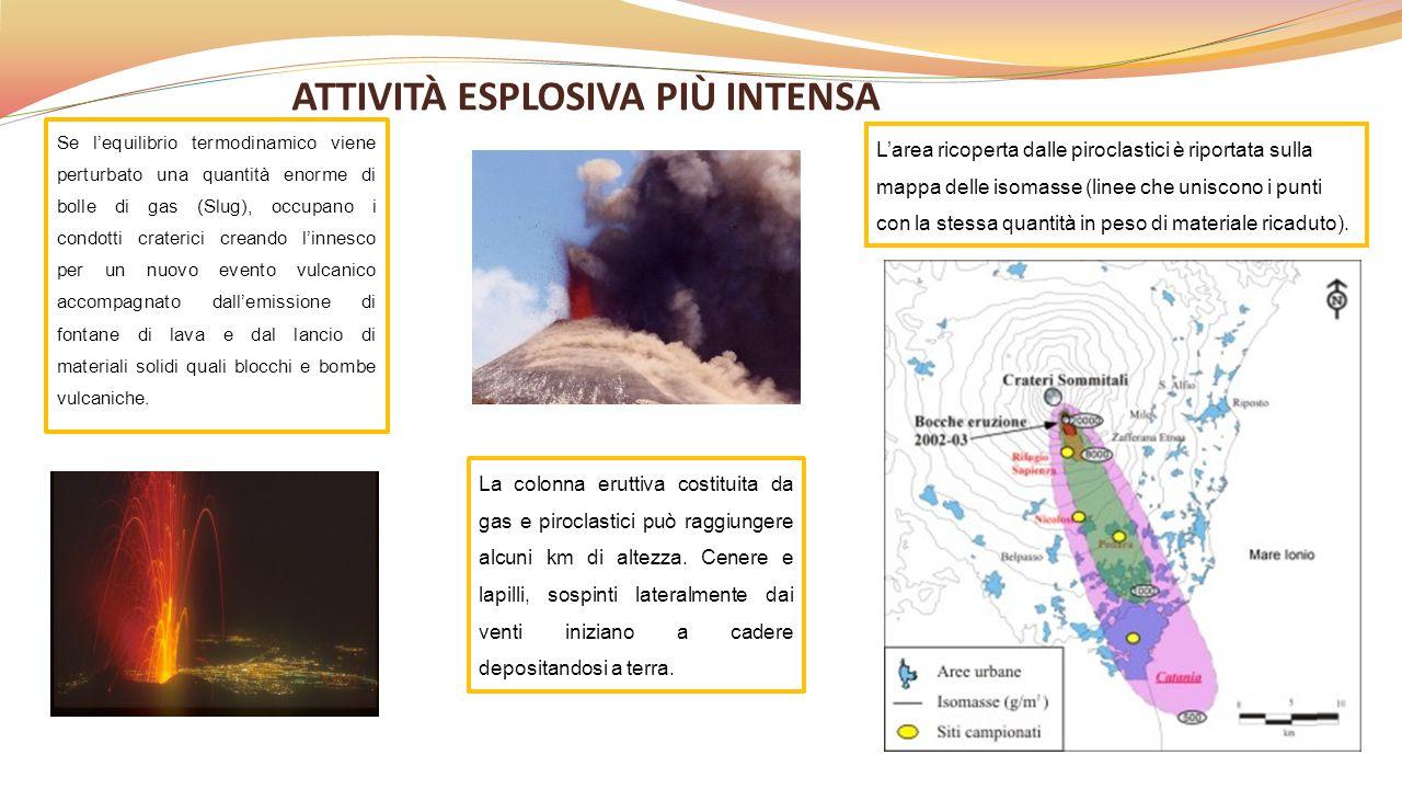 ATTIVITÀ ESPLOSIVA PIÙ INTENSA Se l'equilibrio termodinamico viene perturbato una quantità enorme di bolle di gas (Slug), occupano i condotti crateric