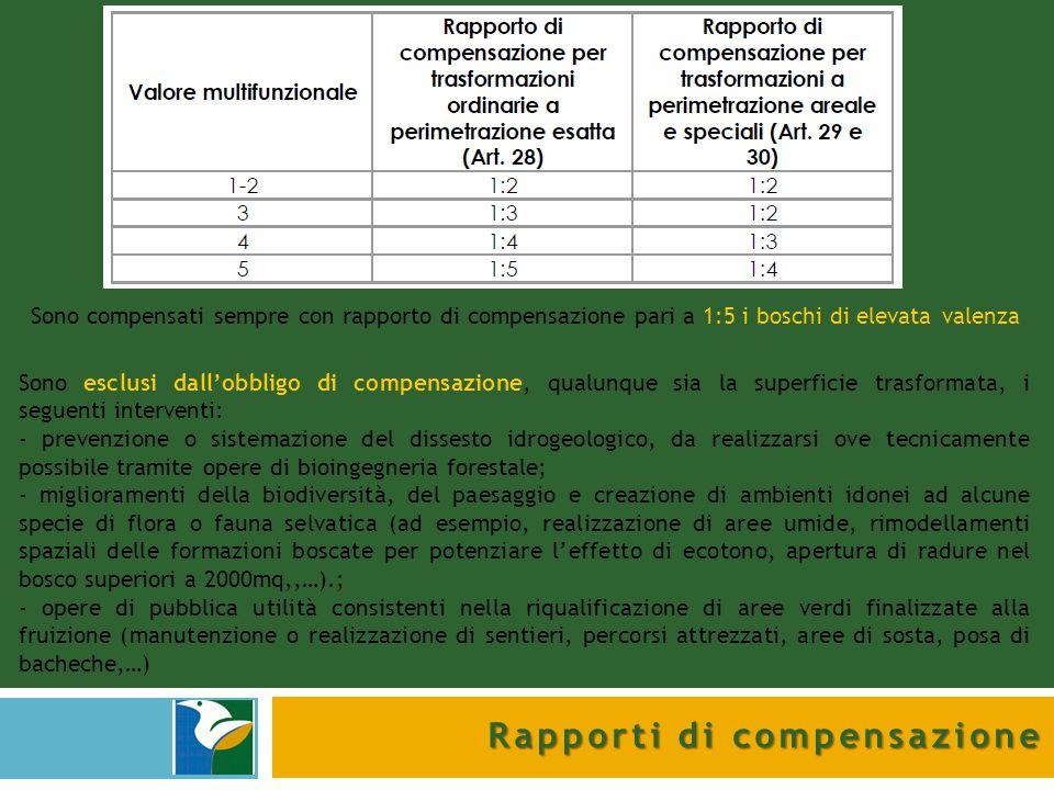 Rapporti di compensazione Sono compensati sempre con rapporto di compensazione pari a 1:5 i boschi di elevata valenza Sono esclusi dall'obbligo di com
