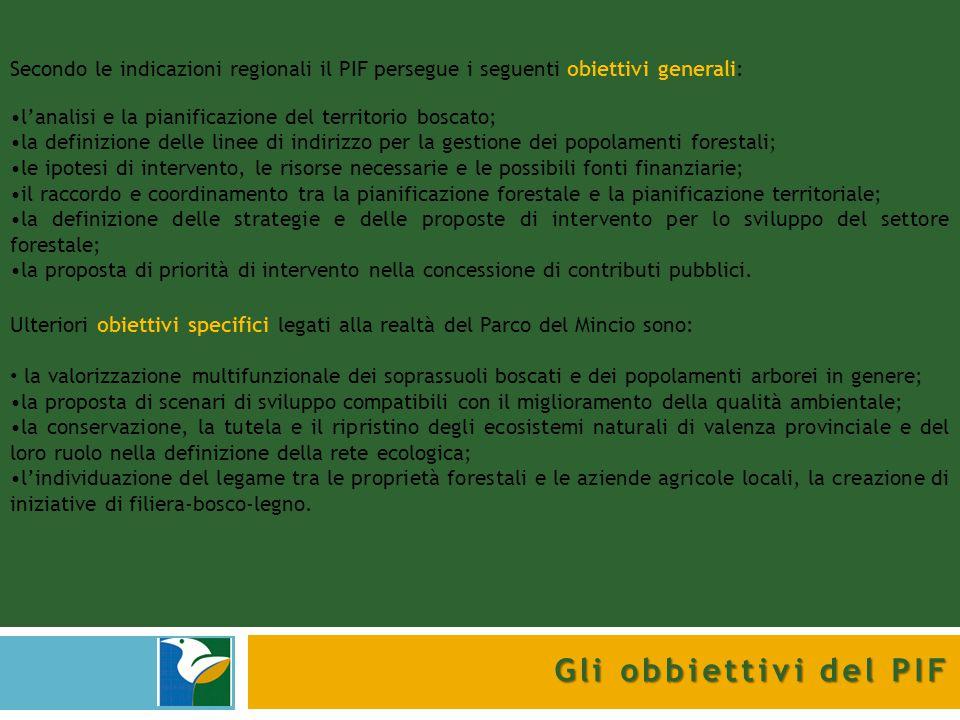 Gli obbiettivi del PIF Secondo le indicazioni regionali il PIF persegue i seguenti obiettivi generali: l'analisi e la pianificazione del territorio bo
